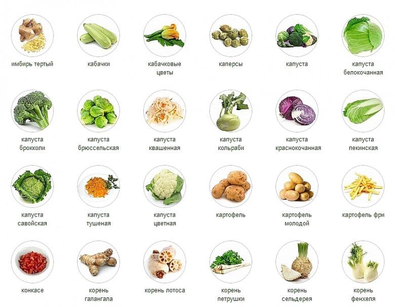 Подбор рецептов по ингредиентам. Теперь с картинками!:)