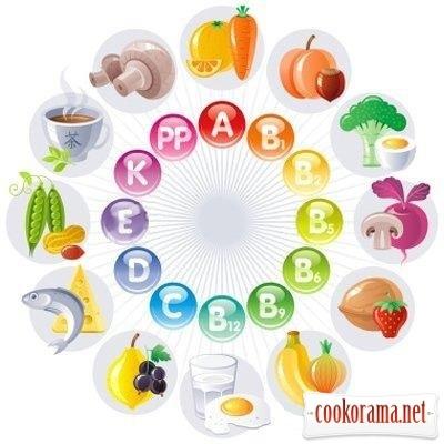Вітаміни та мікроелементи